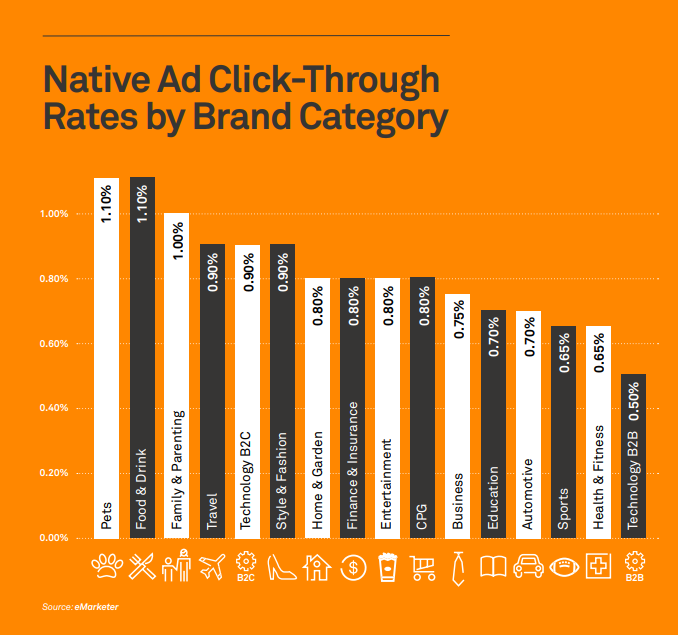 native-advertising.png